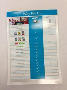 WiiU marketing